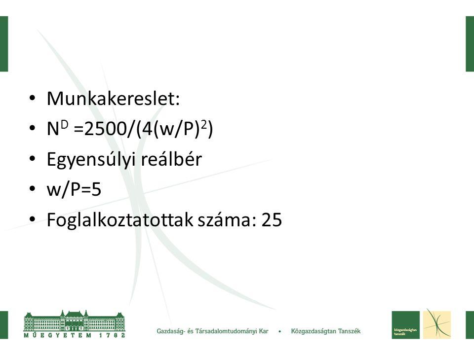 • Munkakereslet: • N D =2500/(4(w/P) 2 ) • Egyensúlyi reálbér • w/P=5 • Foglalkoztatottak száma: 25