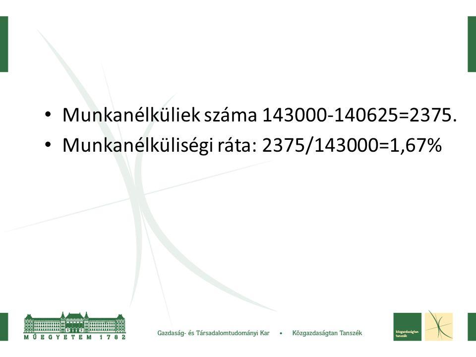 • Munkanélküliek száma 143000-140625=2375. • Munkanélküliségi ráta: 2375/143000=1,67%