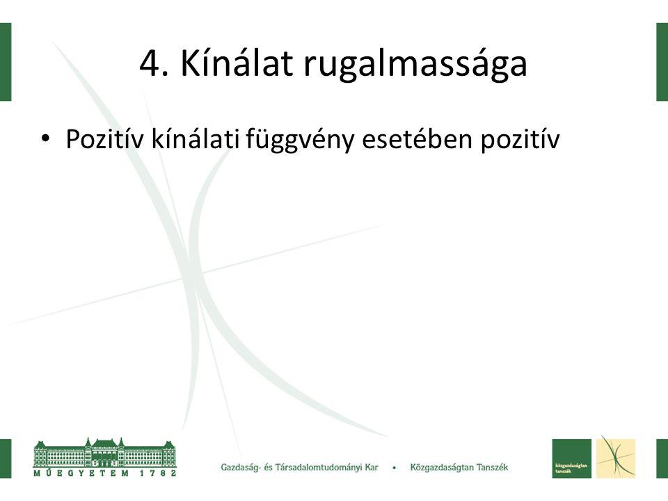 4. Kínálat rugalmassága • Pozitív kínálati függvény esetében pozitív