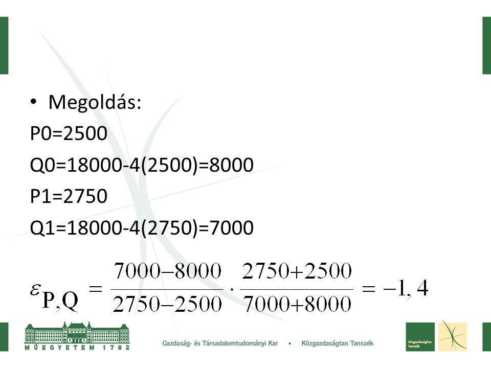 • Megoldás: P0=2500 Q0=18000-4(2500)=8000 P1=2750 Q1=18000-4(2750)=7000