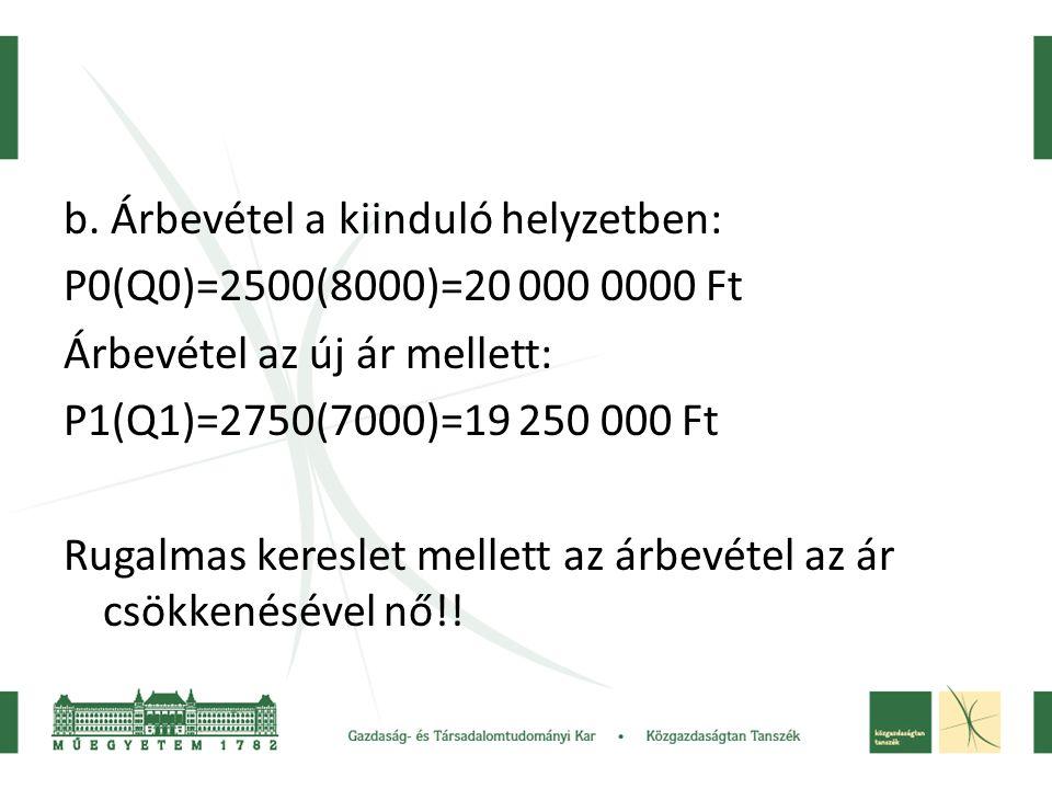 b. Árbevétel a kiinduló helyzetben: P0(Q0)=2500(8000)=20 000 0000 Ft Árbevétel az új ár mellett: P1(Q1)=2750(7000)=19 250 000 Ft Rugalmas kereslet mel