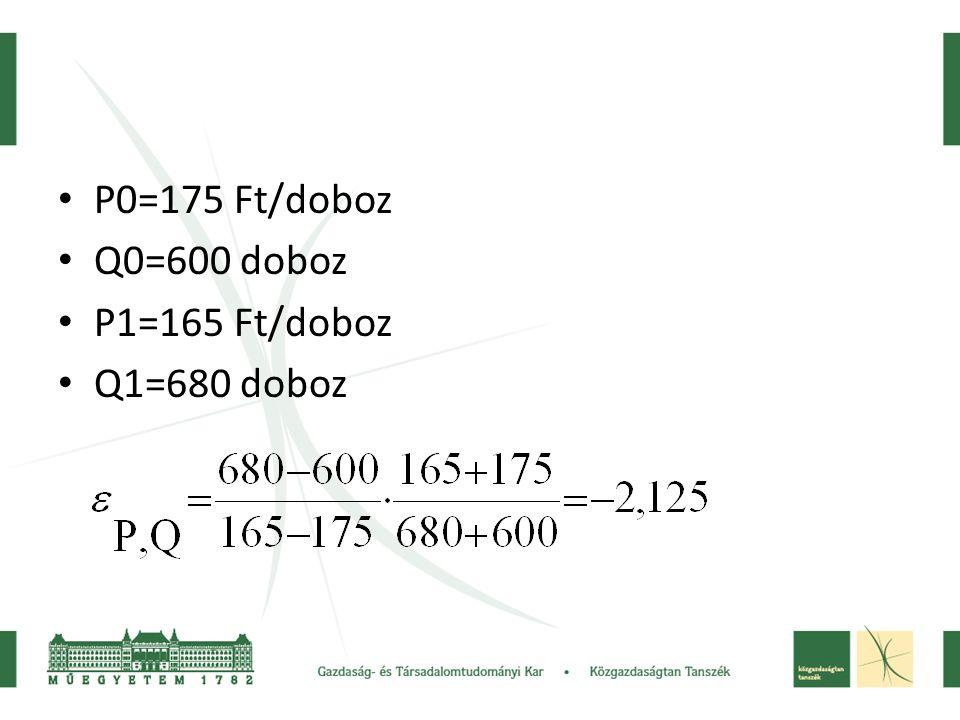 • P0=175 Ft/doboz • Q0=600 doboz • P1=165 Ft/doboz • Q1=680 doboz