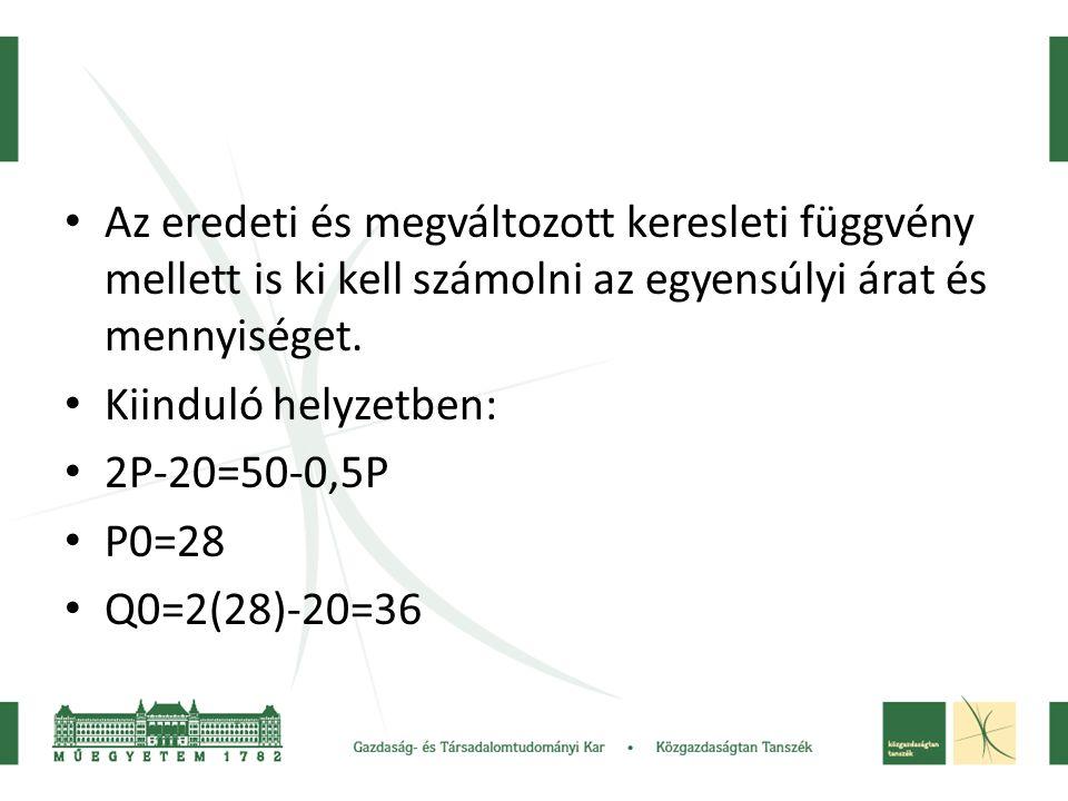 • Az eredeti és megváltozott keresleti függvény mellett is ki kell számolni az egyensúlyi árat és mennyiséget. • Kiinduló helyzetben: • 2P-20=50-0,5P