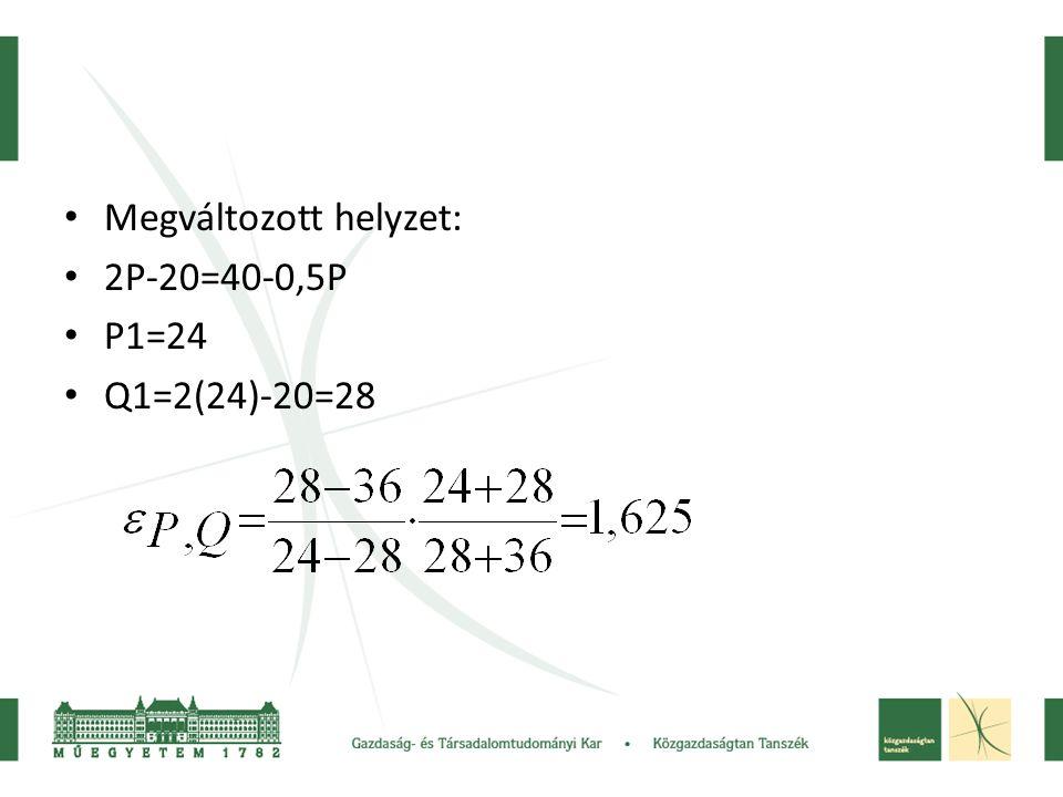 • Megváltozott helyzet: • 2P-20=40-0,5P • P1=24 • Q1=2(24)-20=28