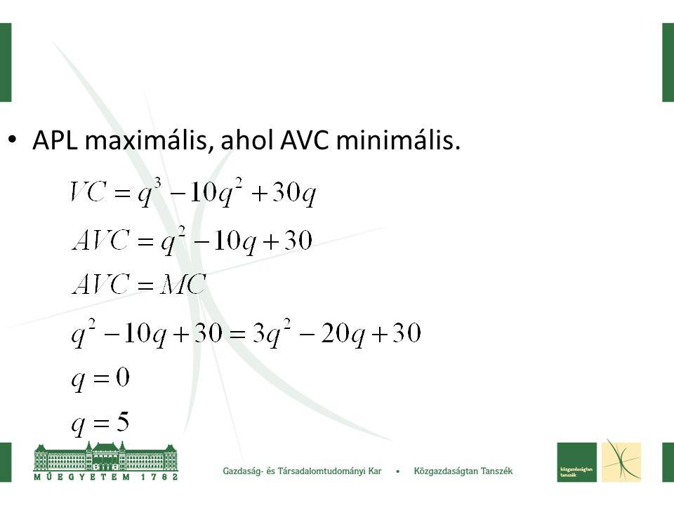 • APL maximális, ahol AVC minimális.