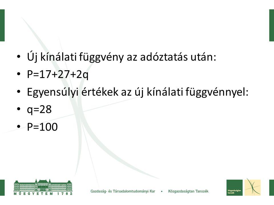 • A foglalkoztatottak száma a termelési függvényből számítható ki: • 1500=(16L) 0,5. • L=140625