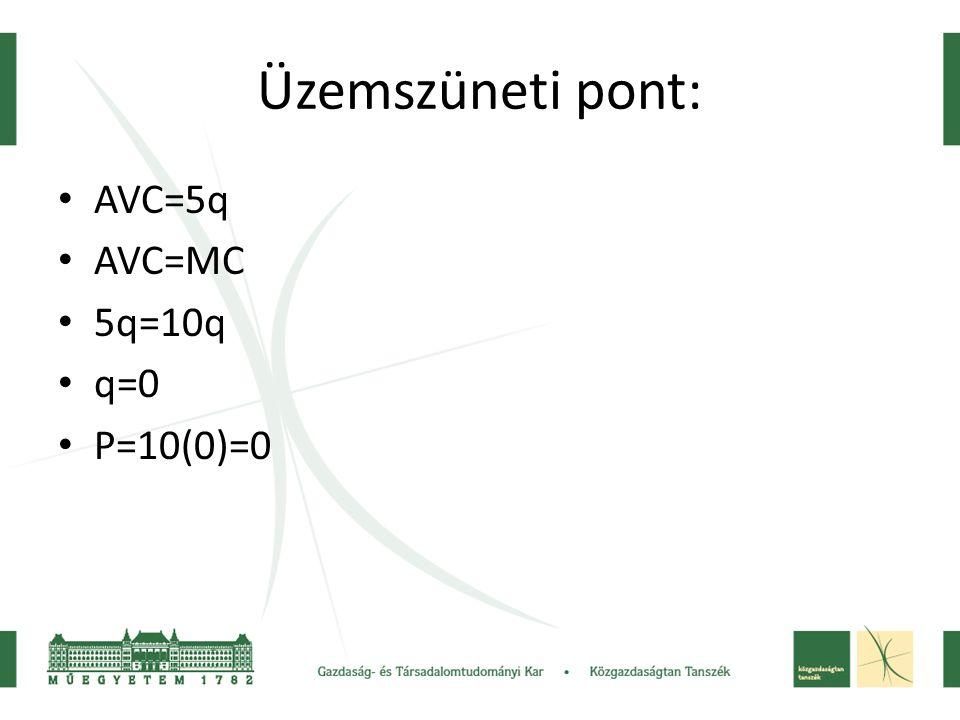 Üzemszüneti pont: • AVC=5q • AVC=MC • 5q=10q • q=0 • P=10(0)=0