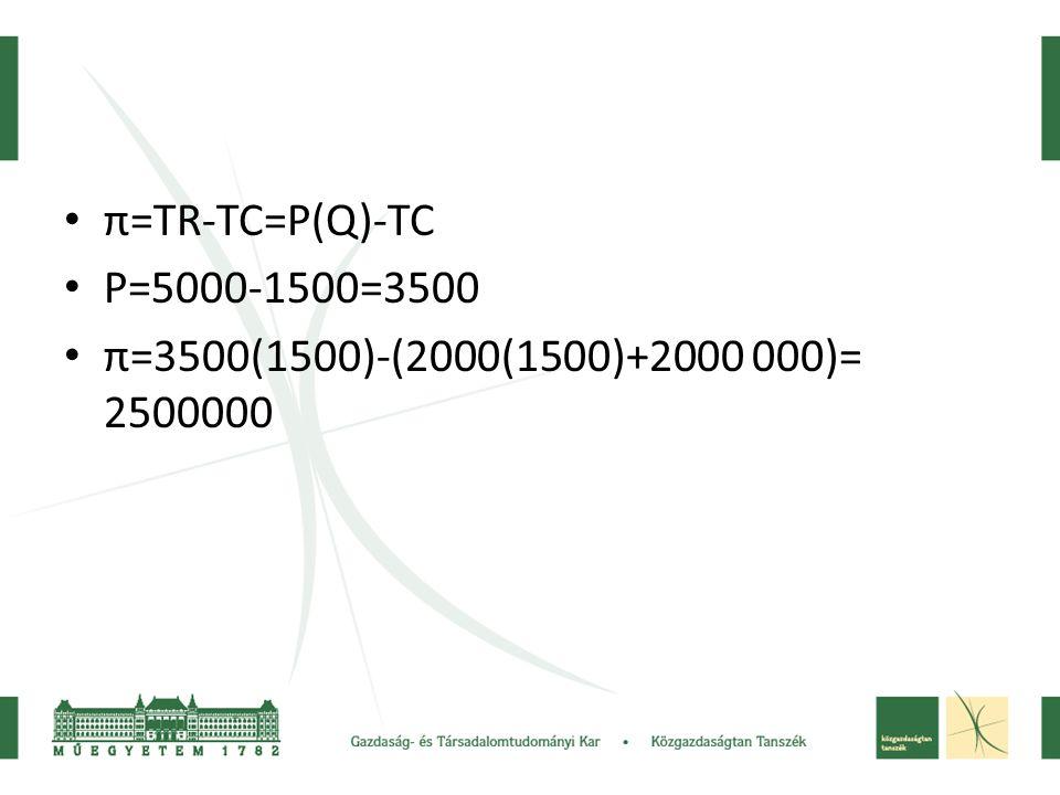 • π=TR-TC=P(Q)-TC • P=5000-1500=3500 • π=3500(1500)-(2000(1500)+2000 000)= 2500000