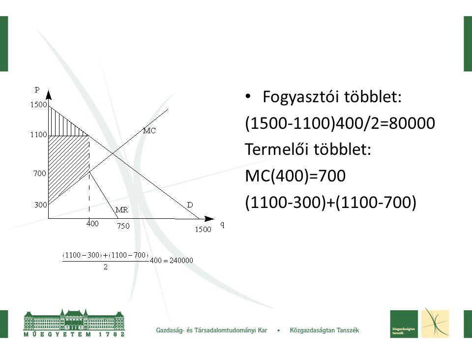 • Fogyasztói többlet: (1500-1100)400/2=80000 Termelői többlet: MC(400)=700 (1100-300)+(1100-700)