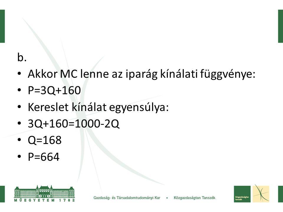 b. • Akkor MC lenne az iparág kínálati függvénye: • P=3Q+160 • Kereslet kínálat egyensúlya: • 3Q+160=1000-2Q • Q=168 • P=664