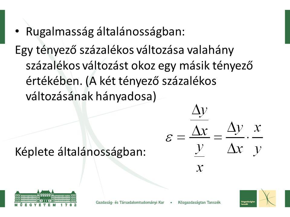 • Munkakeresleti függvény: • w/P=5,5-L/40 • L D =220-40(w/P) • L D =120 • L S =180 • A foglalkoztatottak száma 120 • A kibocsátás: Y=480