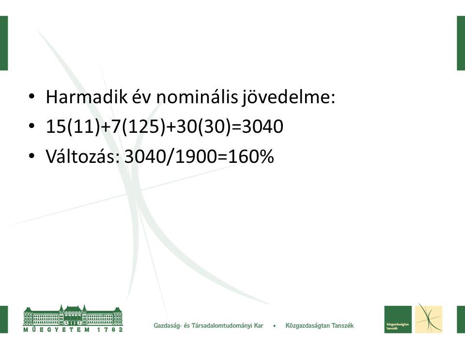 • Harmadik év nominális jövedelme: • 15(11)+7(125)+30(30)=3040 • Változás: 3040/1900=160%