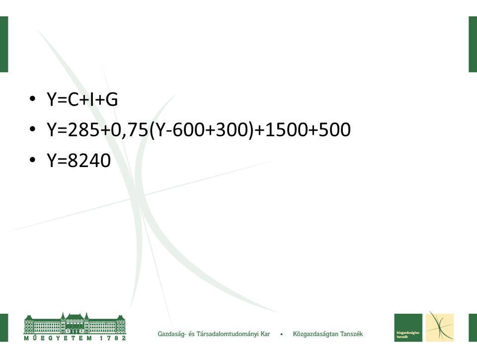 • Y=C+I+G • Y=285+0,75(Y-600+300)+1500+500 • Y=8240