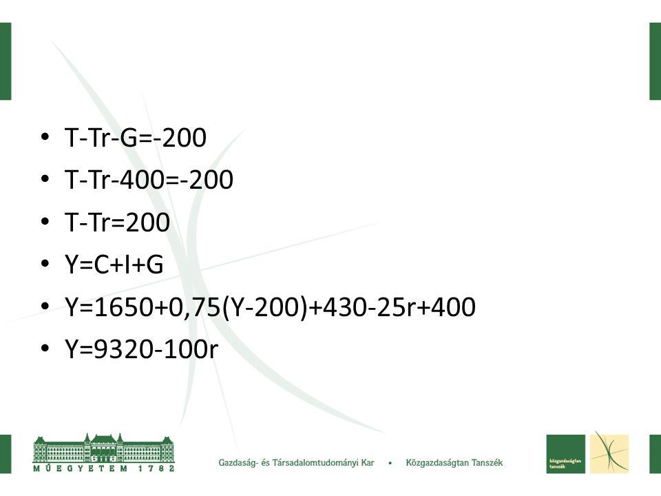 • T-Tr-G=-200 • T-Tr-400=-200 • T-Tr=200 • Y=C+I+G • Y=1650+0,75(Y-200)+430-25r+400 • Y=9320-100r