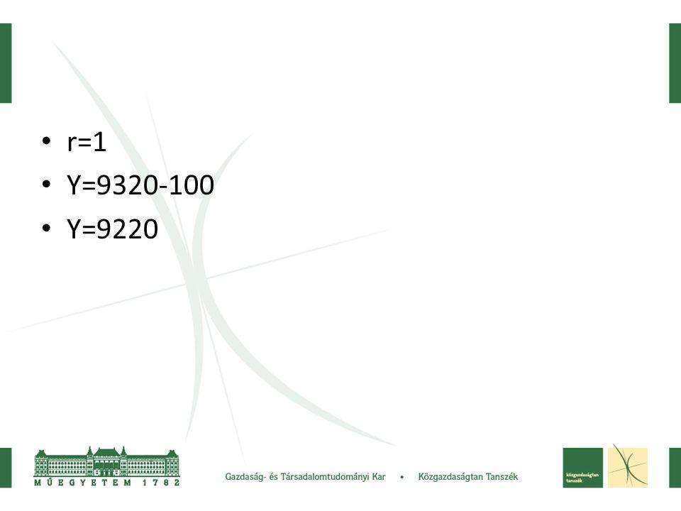 • r=1 • Y=9320-100 • Y=9220