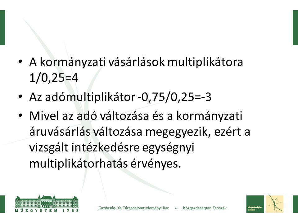 • A kormányzati vásárlások multiplikátora 1/0,25=4 • Az adómultiplikátor -0,75/0,25=-3 • Mivel az adó változása és a kormányzati áruvásárlás változása