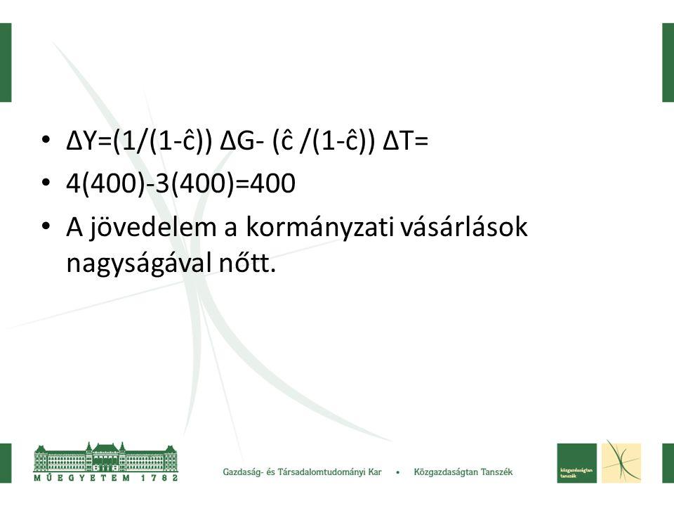• ΔY=(1/(1-ĉ)) ΔG- (ĉ /(1-ĉ)) ΔT= • 4(400)-3(400)=400 • A jövedelem a kormányzati vásárlások nagyságával nőtt.