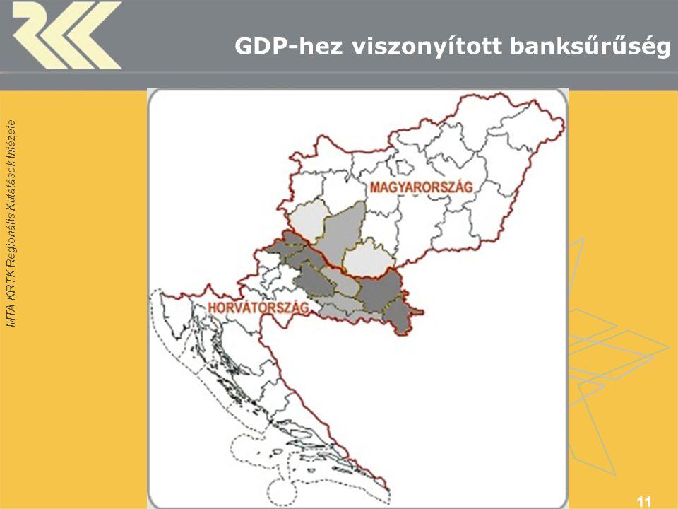 MTA KRTK Regionális Kutatások Intézete GDP-hez viszonyított banksűrűség 11