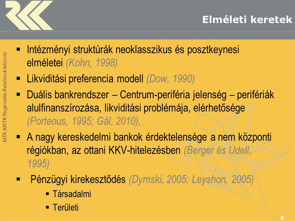 MTA KRTK Regionális Kutatások Intézete Elméleti keretek  Intézményi struktúrák neoklasszikus és posztkeynesi elméletei (Kohn, 1998)  Likviditási preferencia modell (Dow, 1990)  Duális bankrendszer – Centrum-periféria jelenség – perifériák alulfinanszírozása, likviditási problémája, elérhetősége (Porteous, 1995; Gál, 2010),  A nagy kereskedelmi bankok érdektelensége a nem központi régiókban, az ottani KKV-hitelezésben (Berger és Udell, 1995)  Pénzügyi kirekesztődés (Dymski, 2005; Leyshon, 2005)  Társadalmi  Területi 4