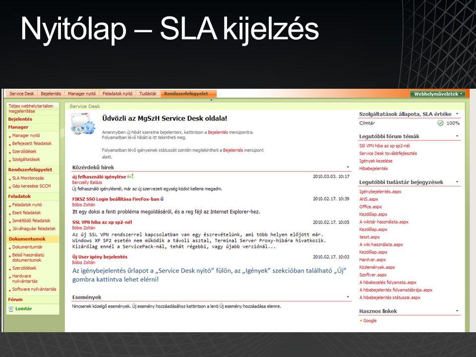 Nyitólap – SLA kijelzés