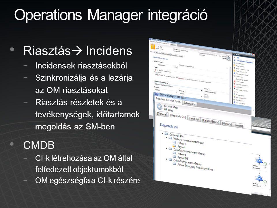 Operations Manager integráció • Riasztás  Incidens −Incidensek riasztásokból −Szinkronizálja és a lezárja az OM riasztásokat −Riasztás részletek és a