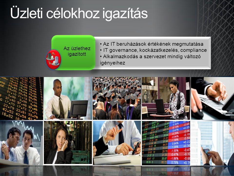 Üzleti célokhoz igazítás • Az IT beruházások értékének megmutatása • IT governance, kockázatkezelés, compliance • Alkalmazkodás a szervezet mindig vál