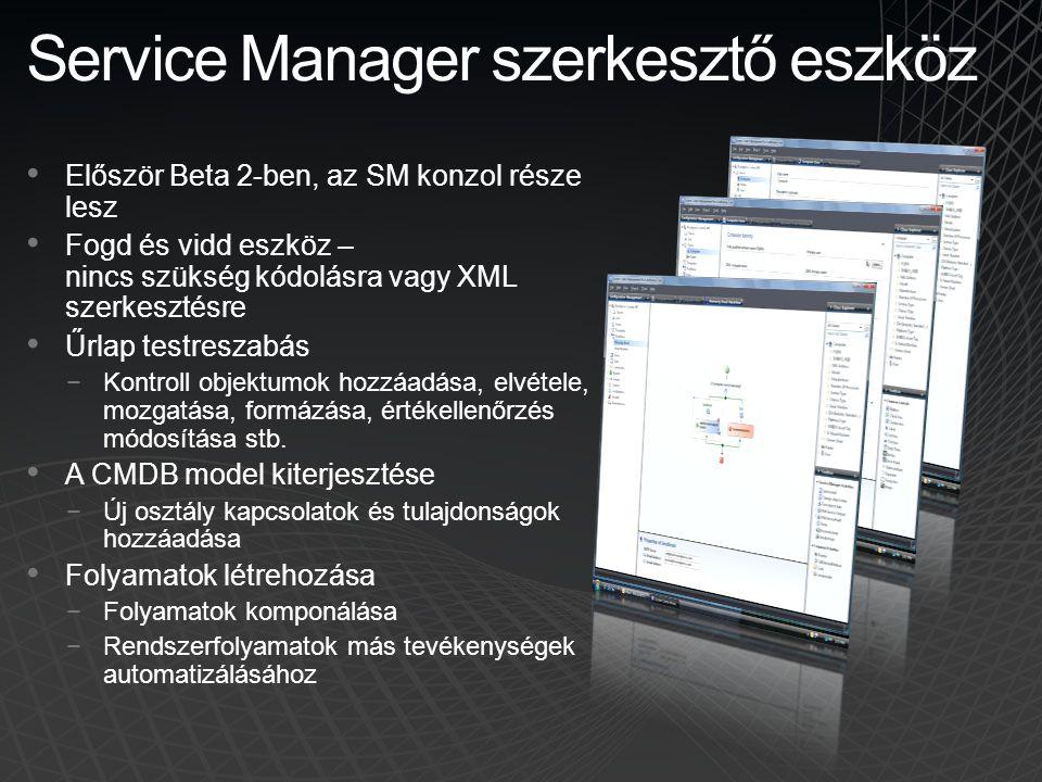 Service Manager szerkesztő eszköz • Először Beta 2-ben, az SM konzol része lesz • Fogd és vidd eszköz – nincs szükség kódolásra vagy XML szerkesztésre
