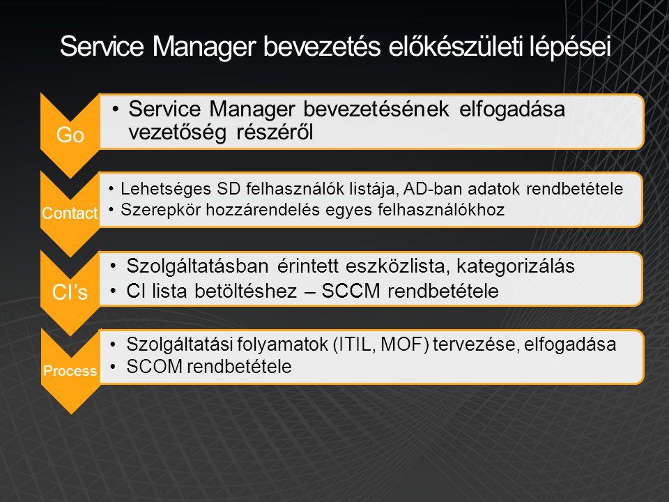 Service Manager bevezetés előkészületi lépései Go •Service Manager bevezetésének elfogadása vezetőség részéről Contact •Lehetséges SD felhasználók lis