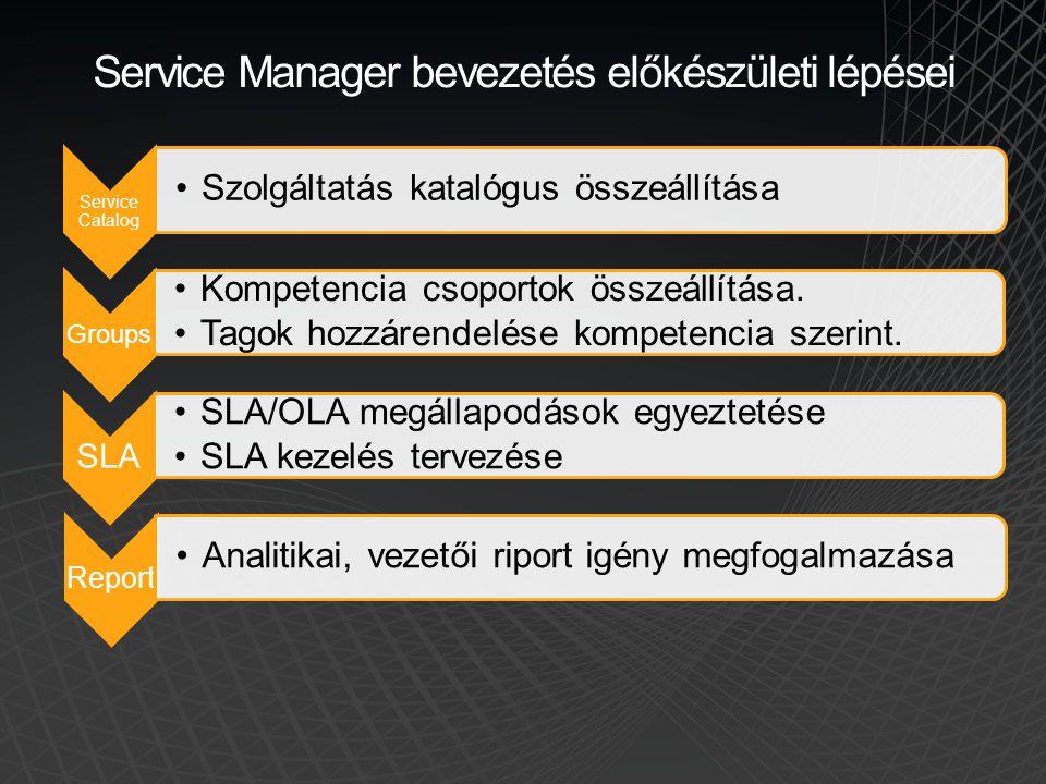 Service Catalog •Szolgáltatás katalógus összeállítása Groups •Kompetencia csoportok összeállítása. •Tagok hozzárendelése kompetencia szerint. SLA •SLA