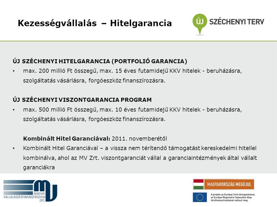 Kezességvállalás – Hitelgarancia ÚJ SZÉCHENYI HITELGARANCIA (PORTFOLIÓ GARANCIA) • max. 200 millió Ft összegű, max. 15 éves futamidejű KKV hitelek - b
