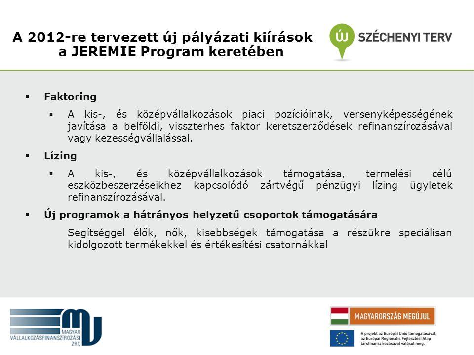 A 2012-re tervezett új pályázati kiírások a JEREMIE Program keretében  Faktoring  A kis-, és középvállalkozások piaci pozícióinak, versenyképességén