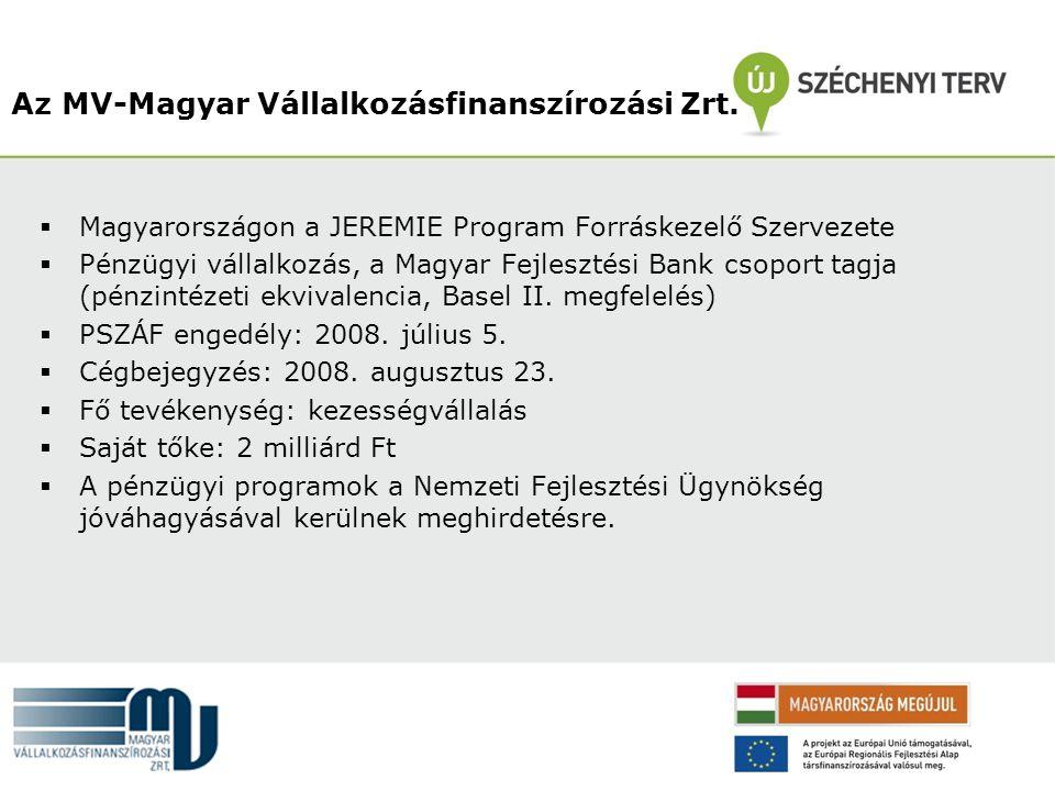 Az MV-Magyar Vállalkozásfinanszírozási Zrt.  Magyarországon a JEREMIE Program Forráskezelő Szervezete  Pénzügyi vállalkozás, a Magyar Fejlesztési Ba