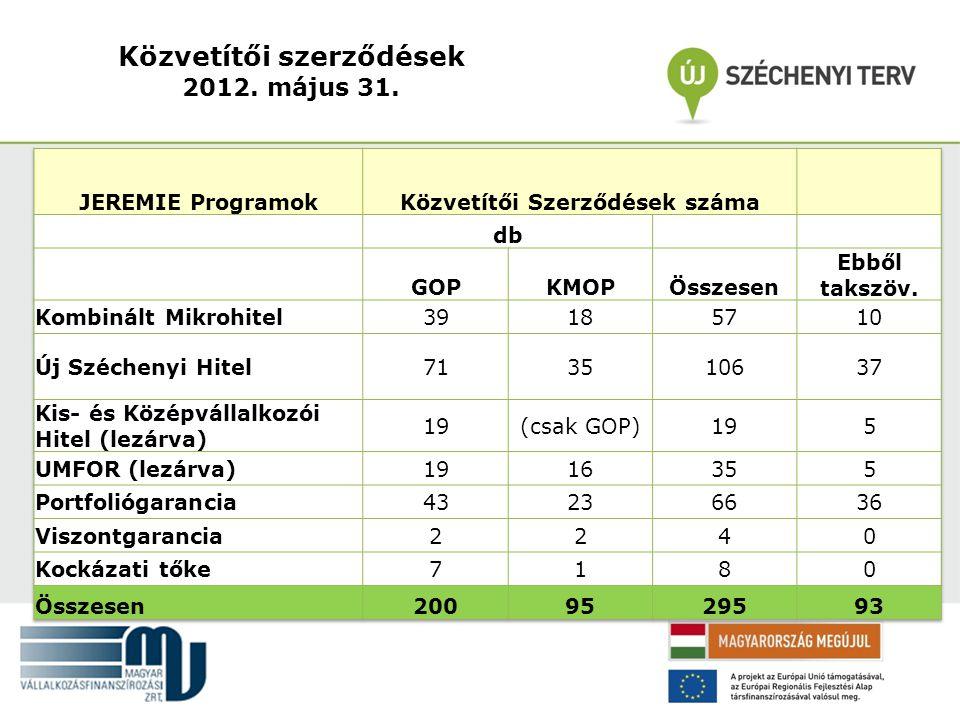 Közvetítői szerződések 2012. május 31.