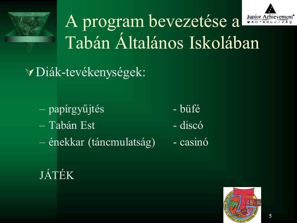 5 A program bevezetése a Tabán Általános Iskolában  Diák-tevékenységek: –papírgyűjtés- büfé –Tabán Est - discó –énekkar (táncmulatság)- casinó JÁTÉK