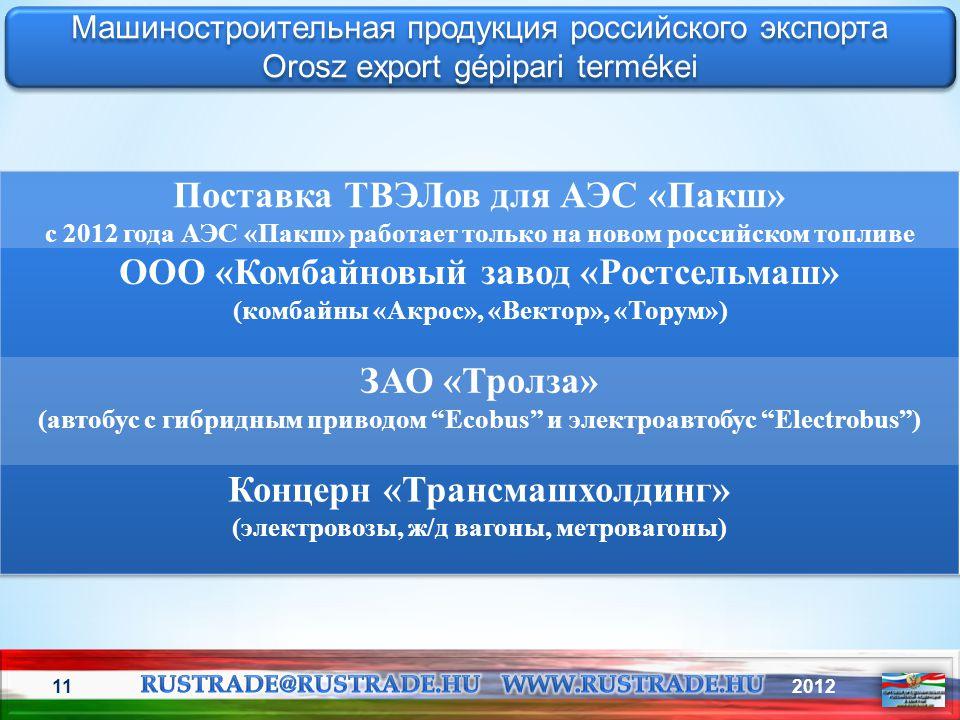 201211 Машиностроительная продукция российского экспорта Orosz export gépipari termékei Машиностроительная продукция российского экспорта Orosz export