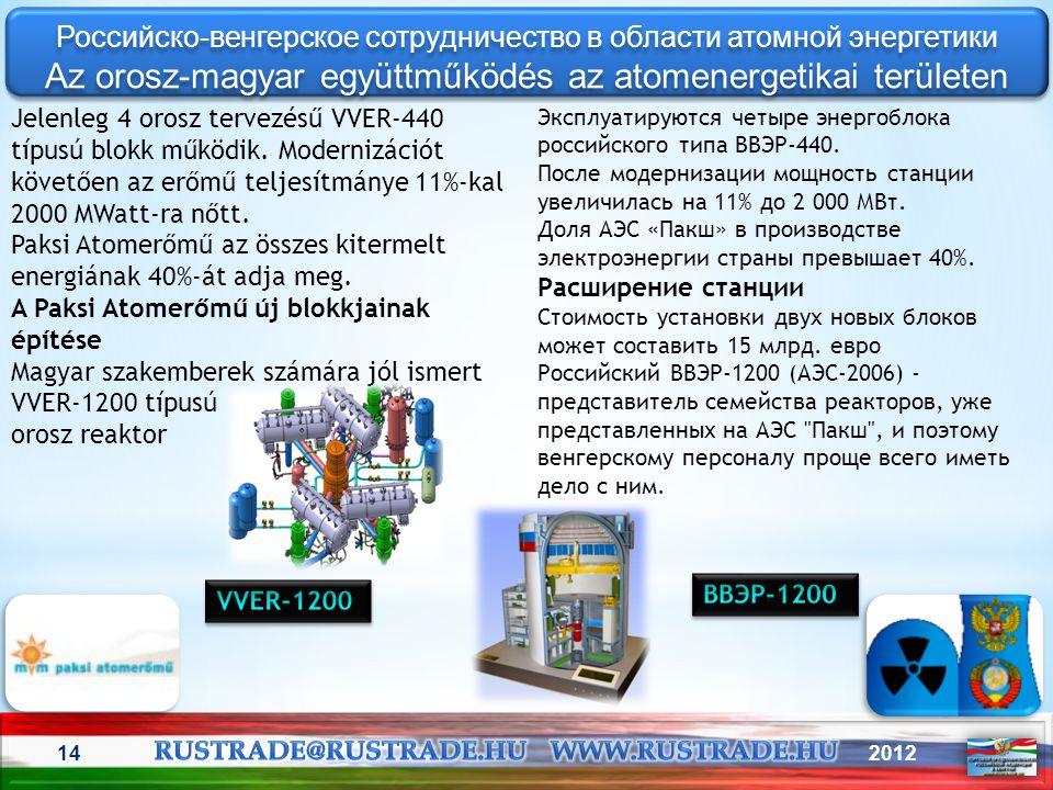 201214 Jelenleg 4 orosz tervezésű VVER-440 típusú blokk működik. Modernizációt követően az erőmű teljesítmánye 11%-kal 2000 MWatt-ra nőtt. Paksi Atome