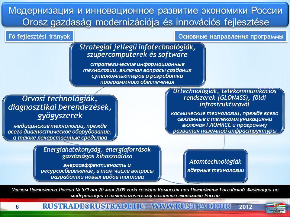 20126 Модернизация и инновационное развитие экономики России Orosz gazdaság modernizációja és innovációs fejlesztése Модернизация и инновационное разв