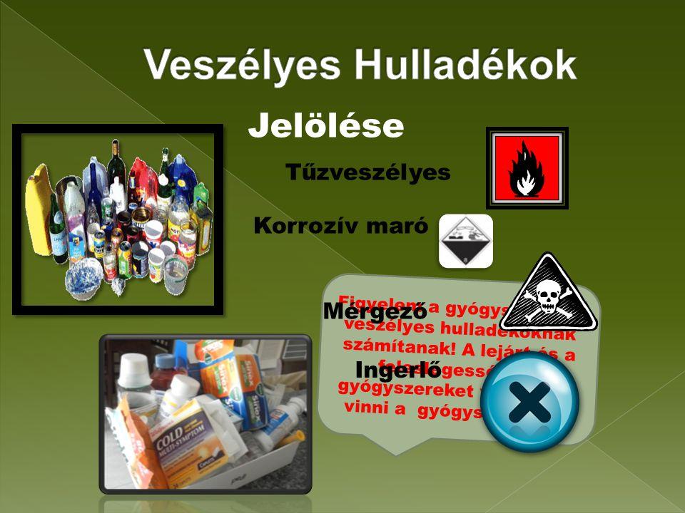 Tűzveszélyes Figyelem a gyógyszerek is veszélyes hulladékoknak számítanak.
