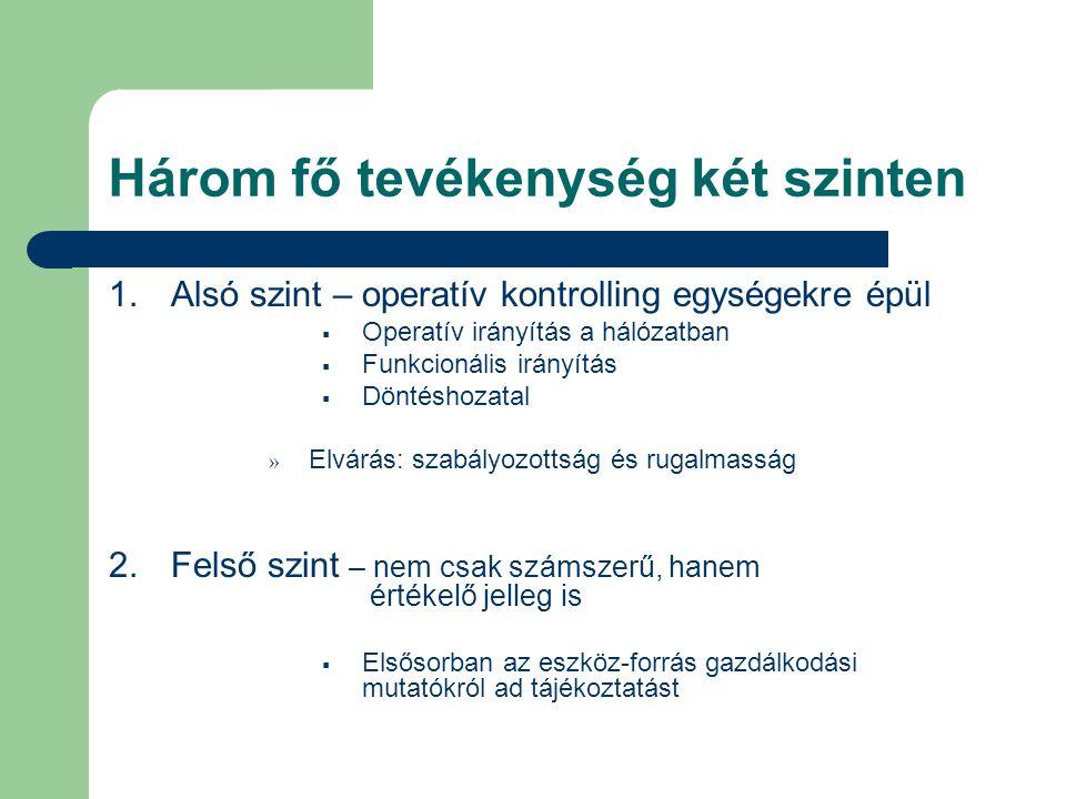 Három fő tevékenység két szinten 1.Alsó szint – operatív kontrolling egységekre épül  Operatív irányítás a hálózatban  Funkcionális irányítás  Dönt