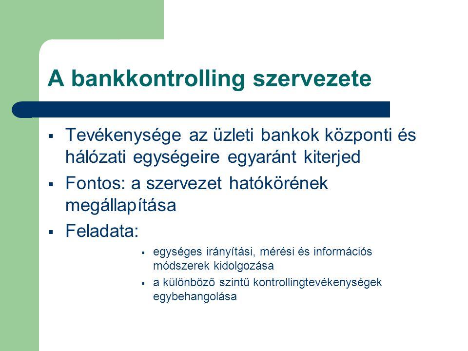 A bankkontrolling szervezete  Tevékenysége az üzleti bankok központi és hálózati egységeire egyaránt kiterjed  Fontos: a szervezet hatókörének megál