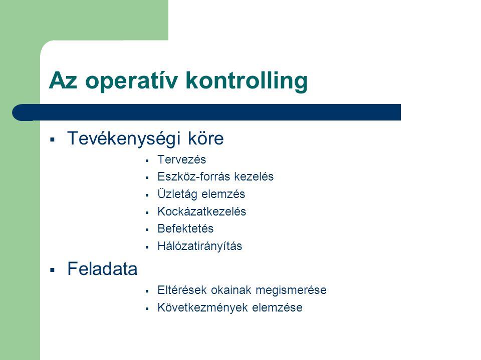 Az operatív kontrolling  Tevékenységi köre  Tervezés  Eszköz-forrás kezelés  Üzletág elemzés  Kockázatkezelés  Befektetés  Hálózatirányítás  F