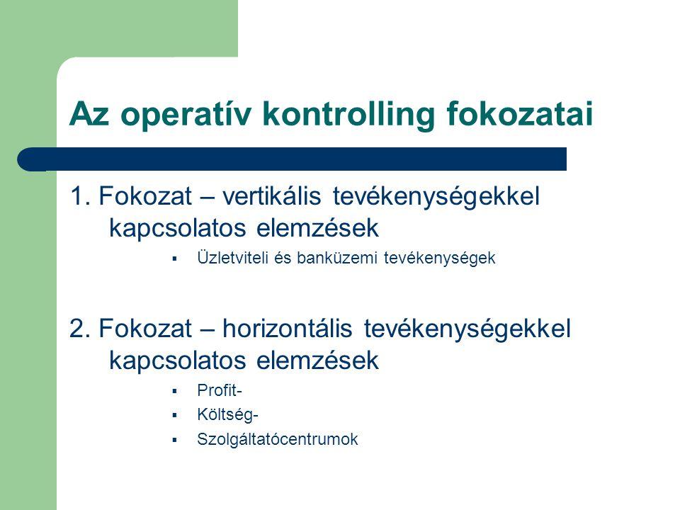 Az operatív kontrolling fokozatai 1. Fokozat – vertikális tevékenységekkel kapcsolatos elemzések  Üzletviteli és banküzemi tevékenységek 2. Fokozat –