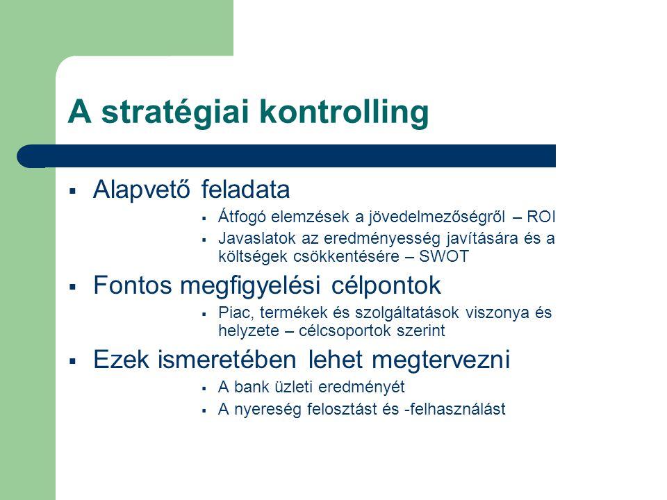A stratégiai kontrolling  Alapvető feladata  Átfogó elemzések a jövedelmezőségről – ROI  Javaslatok az eredményesség javítására és a költségek csök