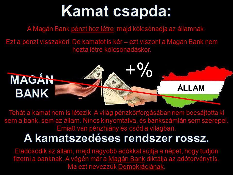 A Magán Bank pénzt hoz létre, majd kölcsönadja az államnak.