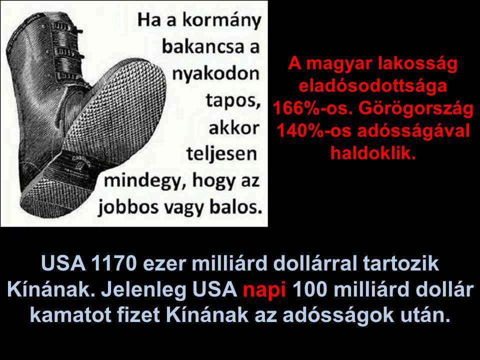A magyar lakosság eladósodottsága 166%-os.Görögország 140%-os adósságával haldoklik.
