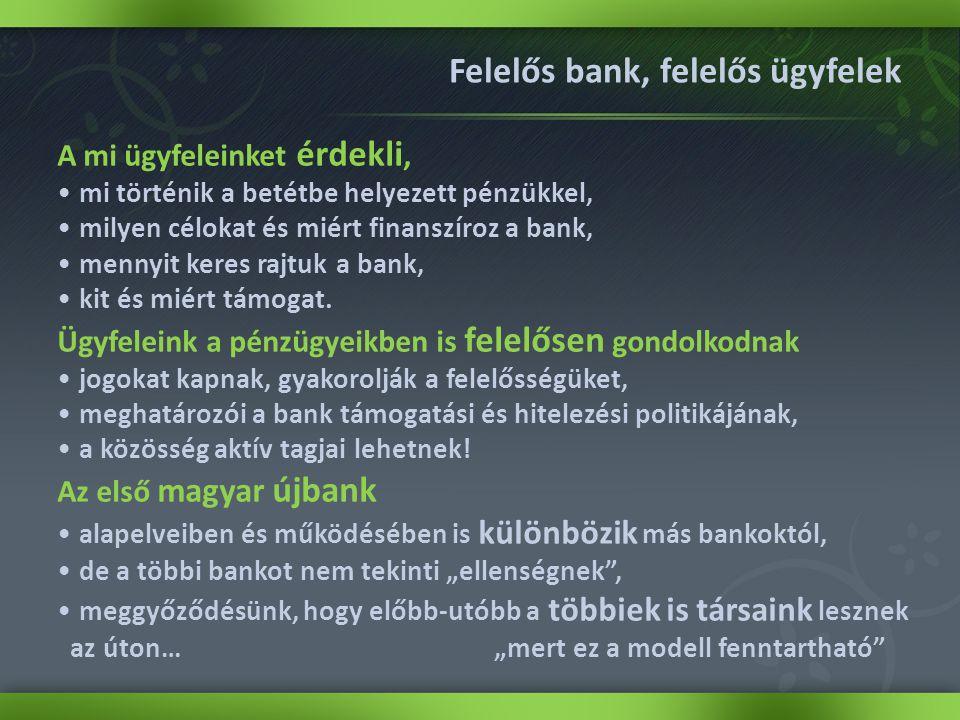 A mi ügyfeleinket érdekli, • mi történik a betétbe helyezett pénzükkel, • milyen célokat és miért finanszíroz a bank, • mennyit keres rajtuk a bank, • kit és miért támogat.
