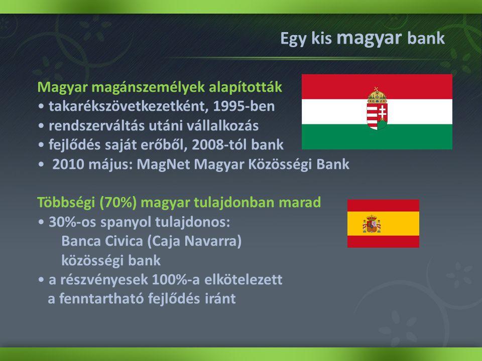 Egy kis magyar bank Magyar magánszemélyek alapították • takarékszövetkezetként, 1995-ben • rendszerváltás utáni vállalkozás • fejlődés saját erőből, 2008-tól bank • 2010 május: MagNet Magyar Közösségi Bank Többségi (70%) magyar tulajdonban marad • 30%-os spanyol tulajdonos: Banca Civica (Caja Navarra) közösségi bank • a részvényesek 100%-a elkötelezett a fenntartható fejlődés iránt