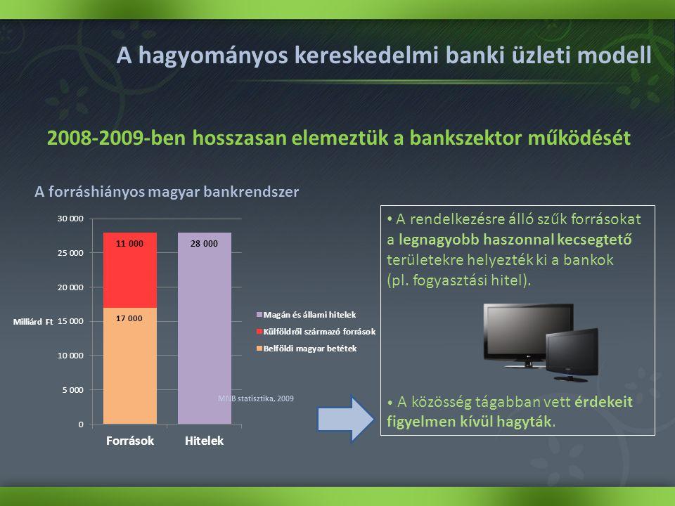 A hagyományos kereskedelmi banki üzleti modell • A rendelkezésre álló szűk forrásokat a legnagyobb haszonnal kecsegtető területekre helyezték ki a bankok (pl.