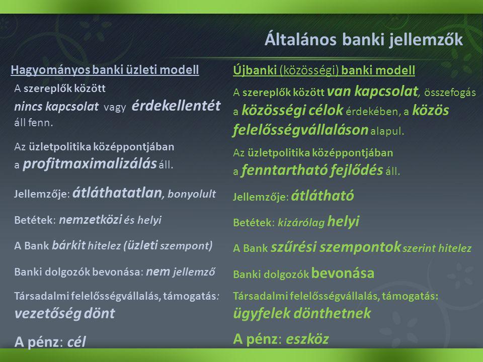 Általános banki jellemzők Hagyományos banki üzleti modell Újbanki (közösségi) banki modell A szereplők között nincs kapcsolat vagy érdekellentét áll fenn.