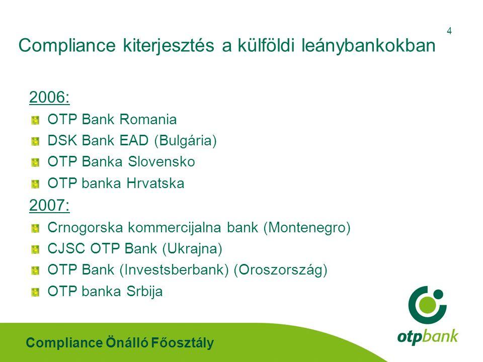 Compliance Önálló Főosztály 4 2006: OTP Bank Romania DSK Bank EAD (Bulgária) OTP Banka Slovensko OTP banka Hrvatska 2007: Crnogorska kommercijalna ban